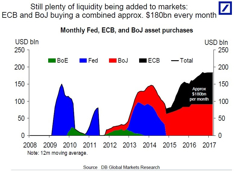 centralne banke
