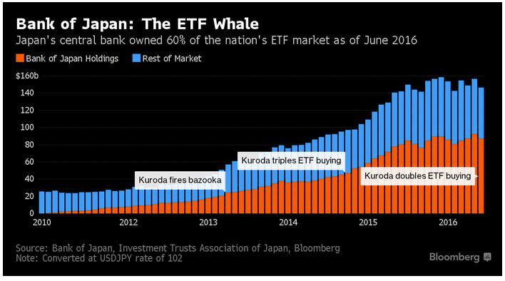 bank of japan 1