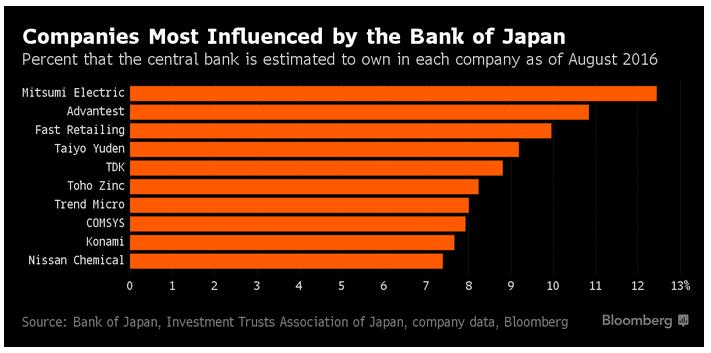 bank of japan 2