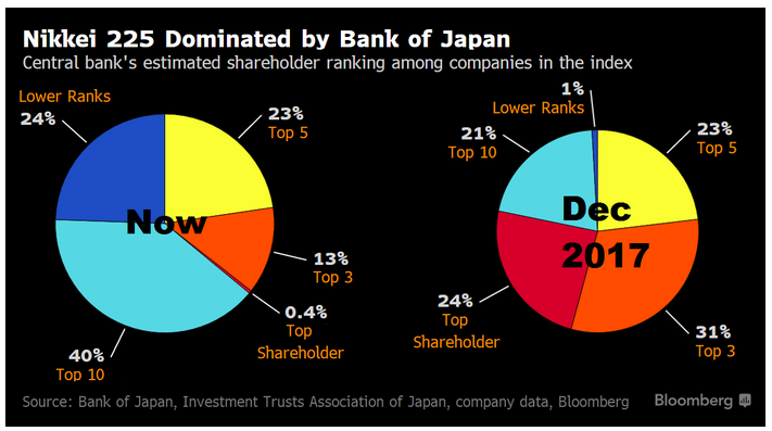 bank of japan 3
