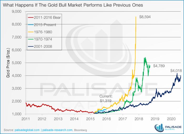 bikovski-trg-zlata